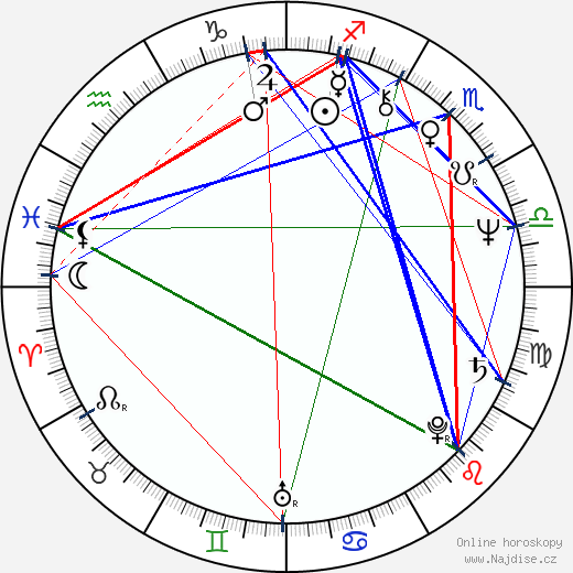 Marleen Gorris wikipedie wiki 2018, 2019 horoskop