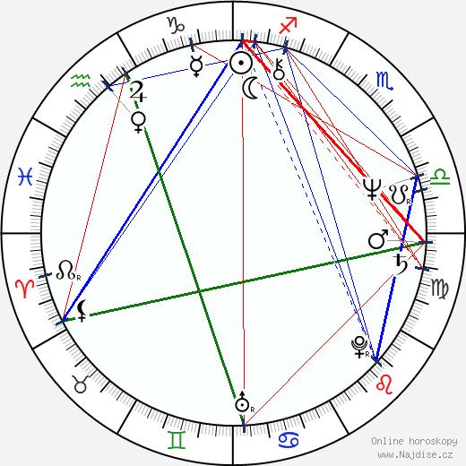Marlene Clark wikipedie wiki 2017, 2018 horoskop