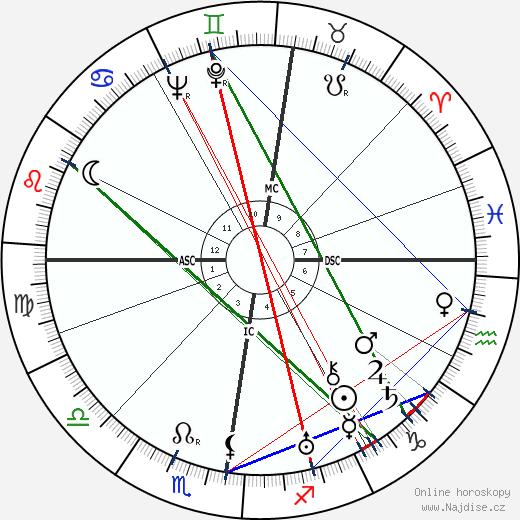 Marlene Dietrich wikipedie wiki 2018, 2019 horoskop