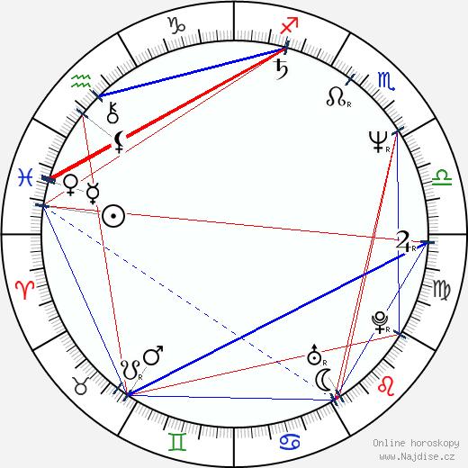 Marlon Jackson wikipedie wiki 2018, 2019 horoskop