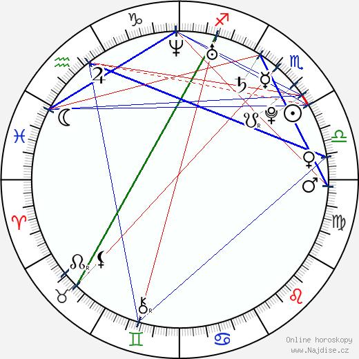 Marque Richardson II wikipedie wiki 2019, 2020 horoskop