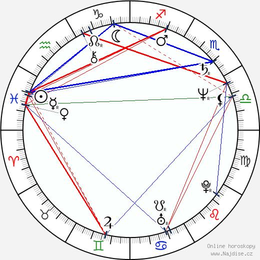 Mars wikipedie wiki 2018, 2019 horoskop