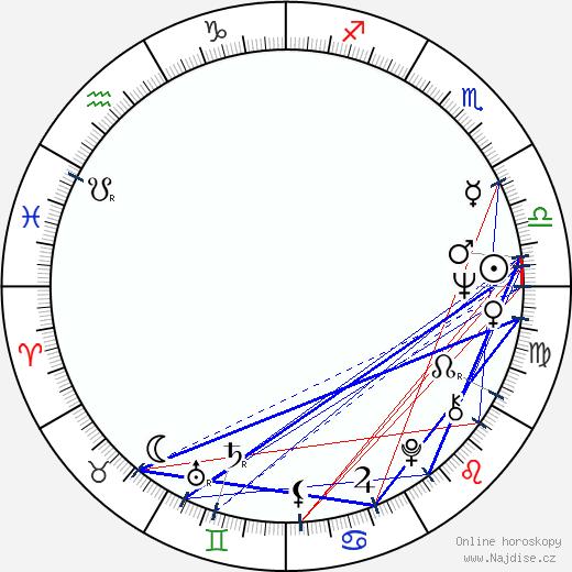 Marshall Bell wikipedie wiki 2017, 2018 horoskop
