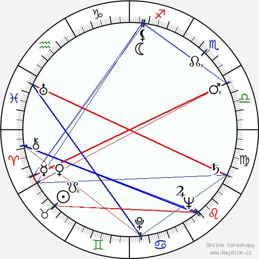 Martha Beck wikipedie wiki 2019, 2020 horoskop
