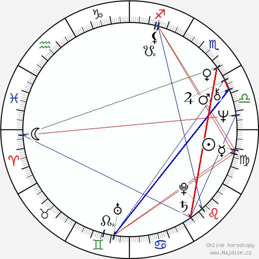 Martha Elefteriadu wikipedie wiki 2019, 2020 horoskop
