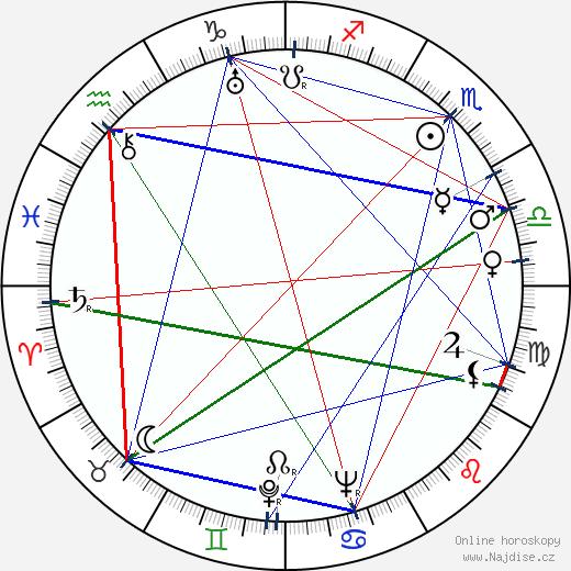 Martha Gellhorn wikipedie wiki 2018, 2019 horoskop