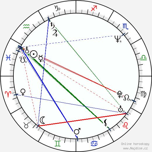 Martha Hackett wikipedie wiki 2019, 2020 horoskop