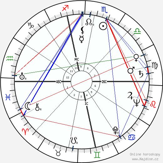 Martin Balsam wikipedie wiki 2018, 2019 horoskop