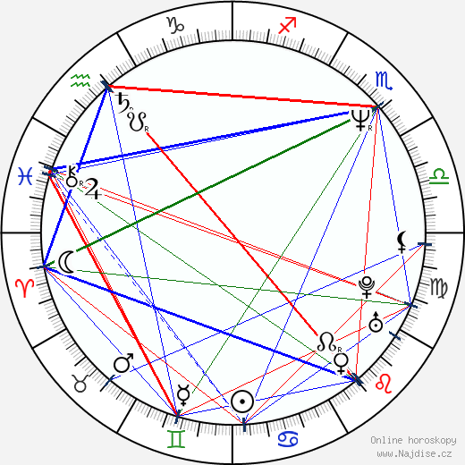 Martin Čech wikipedie wiki 2018, 2019 horoskop