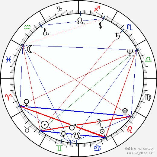 Martin Kraus wikipedie wiki 2020, 2021 horoskop