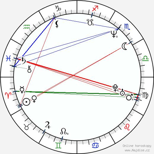 Martin Lawrence wikipedie wiki 2020, 2021 horoskop
