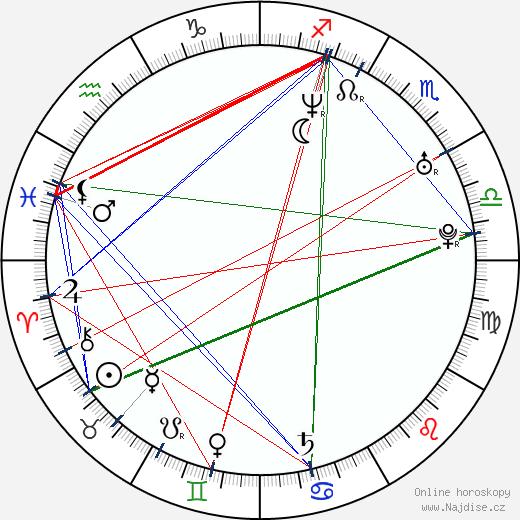 Martin Lewis wikipedie wiki 2019, 2020 horoskop