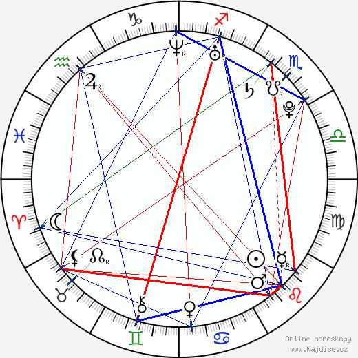 Martin Luhan wikipedie wiki 2020, 2021 horoskop