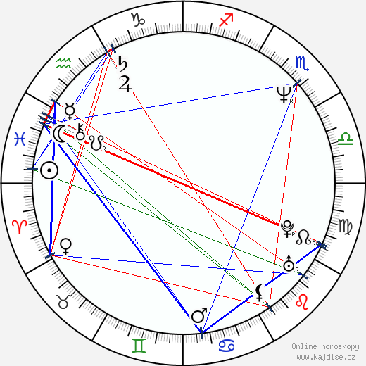 Martin Maxa wikipedie wiki 2017, 2018 horoskop