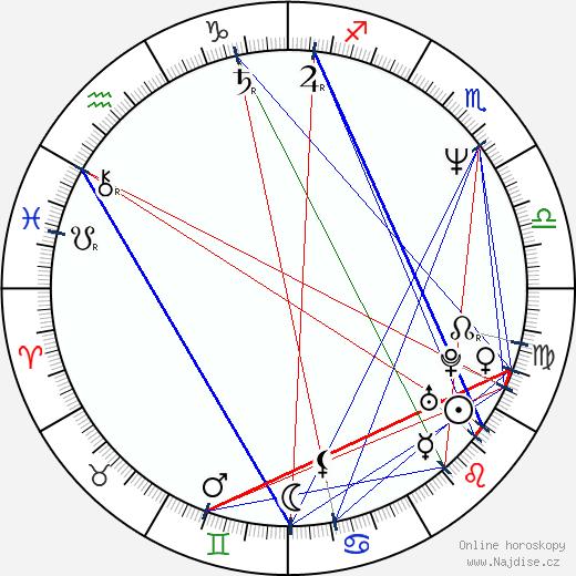 Martin Řezníček wikipedie wiki 2017, 2018 horoskop