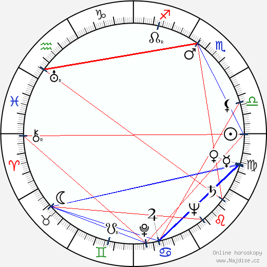 Martin Růžek wikipedie wiki 2018, 2019 horoskop