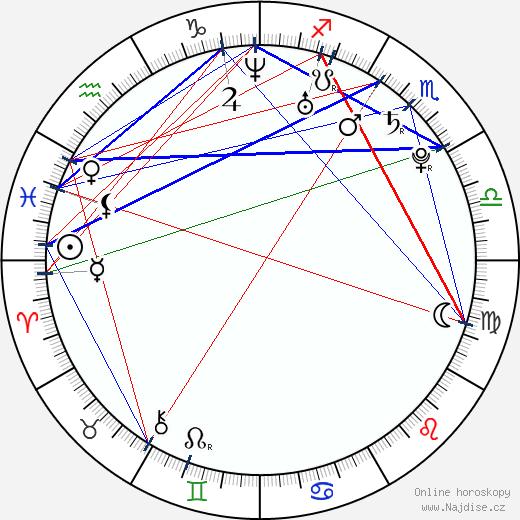 Martin Vágner wikipedie wiki 2018, 2019 horoskop