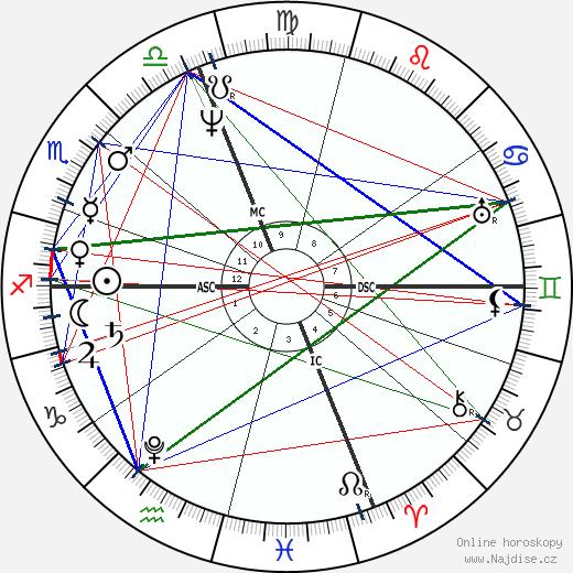 Martin Van Buren wikipedie wiki 2019, 2020 horoskop