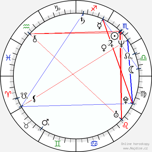 Martin Velda wikipedie wiki 2019, 2020 horoskop