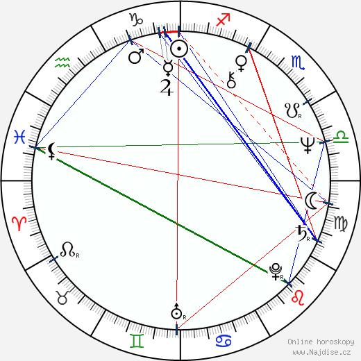 Martin Yan wikipedie wiki 2018, 2019 horoskop