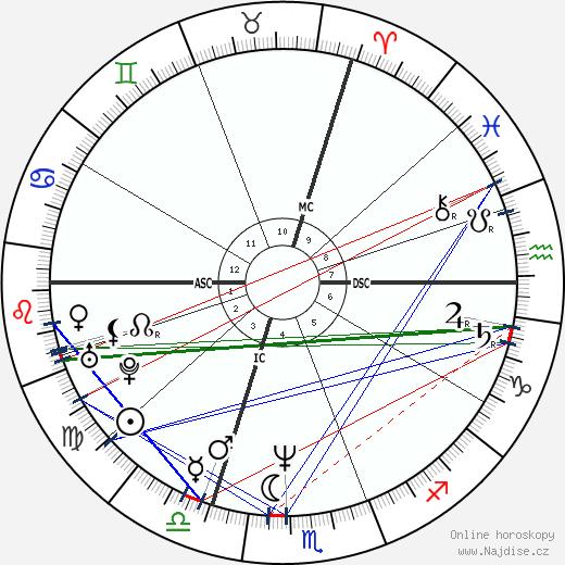 Martina Gedeck wikipedie wiki 2018, 2019 horoskop