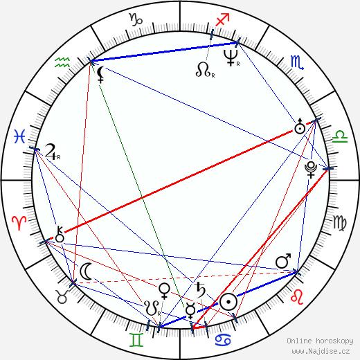 Martina Hill wikipedie wiki 2018, 2019 horoskop
