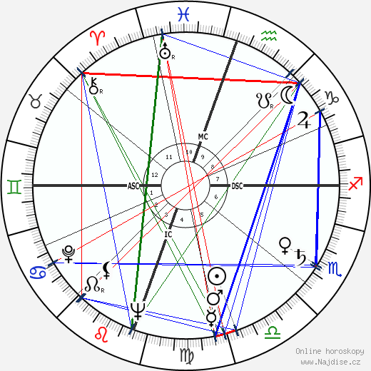 Marty Robbins wikipedie wiki 2018, 2019 horoskop