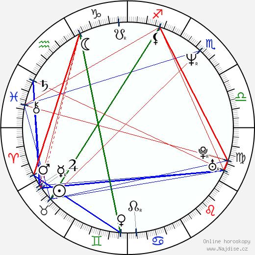 Maru Valdivielso wikipedie wiki 2018, 2019 horoskop