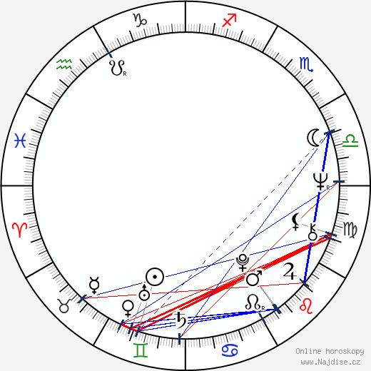 Marvin Hamlisch wikipedie wiki 2018, 2019 horoskop