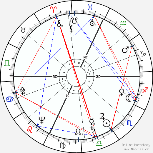 Marvin Leonard Goldberger wikipedie wiki 2019, 2020 horoskop