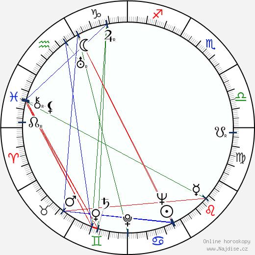 Marvin Miller wikipedie wiki 2018, 2019 horoskop