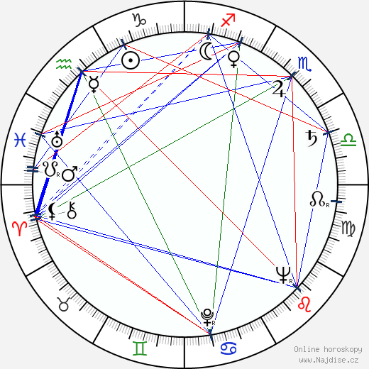 Mary Ann Jackson wikipedie wiki 2018, 2019 horoskop