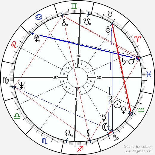 Mary B. Downing wikipedie wiki 2017, 2018 horoskop