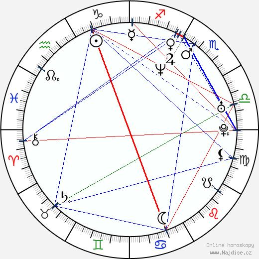 Mary J. Blige wikipedie wiki 2018, 2019 horoskop