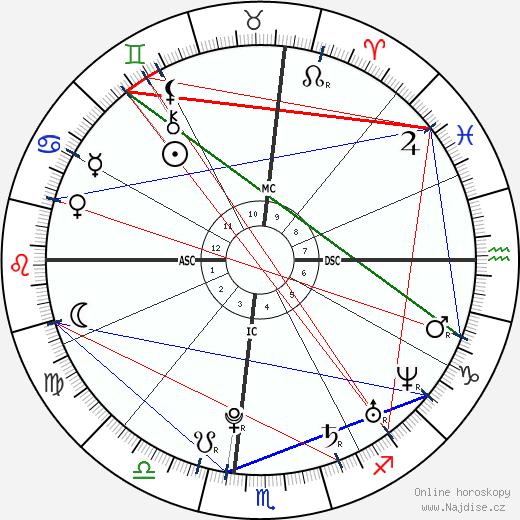 Mary-Kate Olsen wikipedie wiki 2020, 2021 horoskop