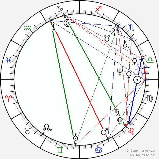 Mary Kay Place wikipedie wiki 2019, 2020 horoskop