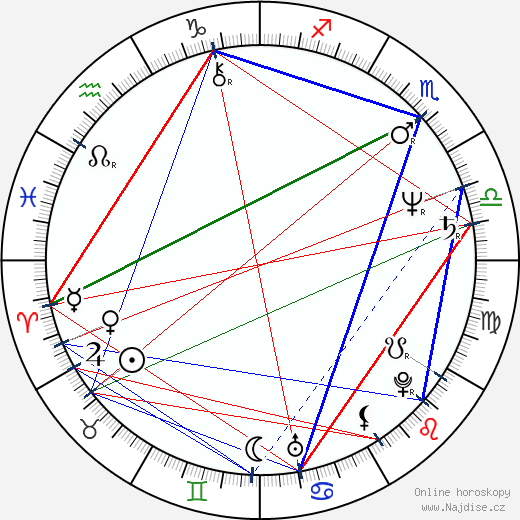 Mary McDonnell wikipedie wiki 2018, 2019 horoskop