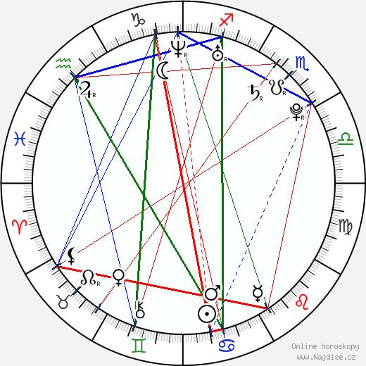 Mary Nótár wikipedie wiki 2019, 2020 horoskop