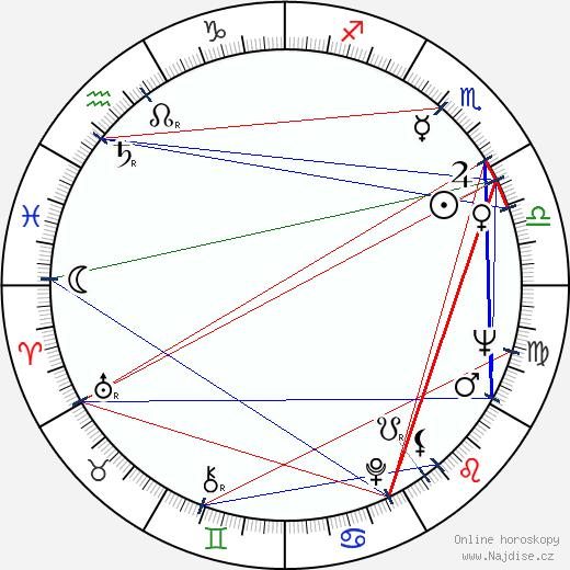 Mary Peach wikipedie wiki 2018, 2019 horoskop