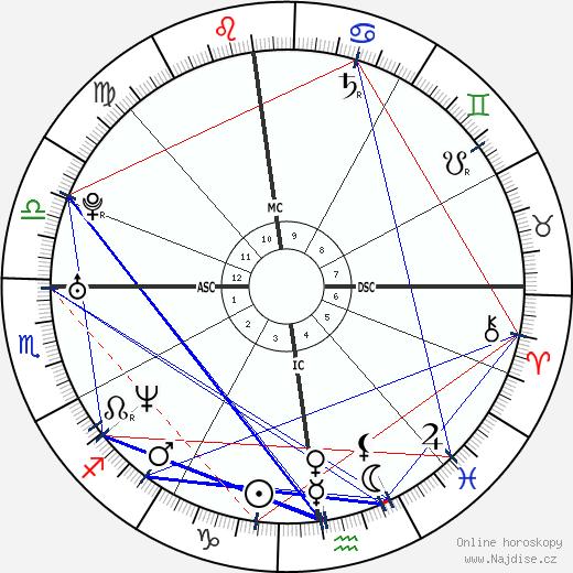 Mary Pierce wikipedie wiki 2019, 2020 horoskop