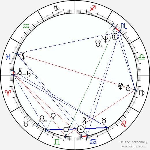 Mary Stuart Masterson wikipedie wiki 2020, 2021 horoskop