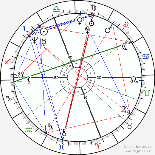 Mary T. Meagher wikipedie wiki 2018, 2019 horoskop