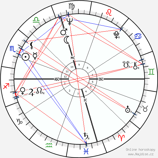 Mary Travers wikipedie wiki 2017, 2018 horoskop