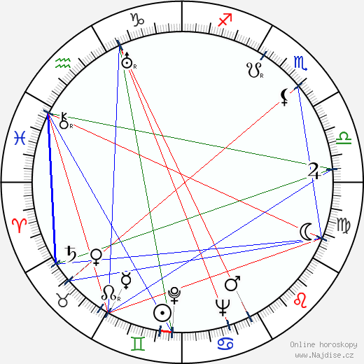 Mary Wickes wikipedie wiki 2018, 2019 horoskop