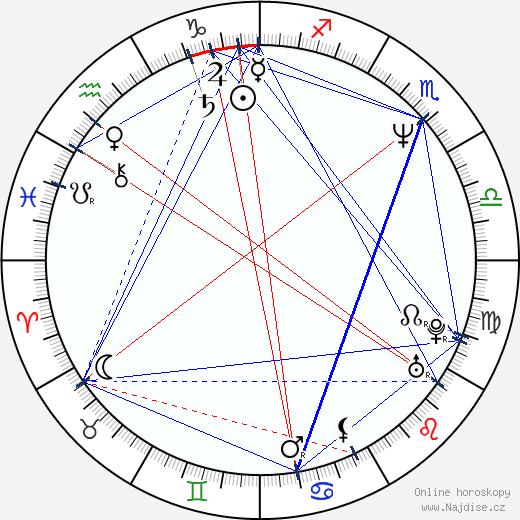 Maryam d'Abo wikipedie wiki 2018, 2019 horoskop