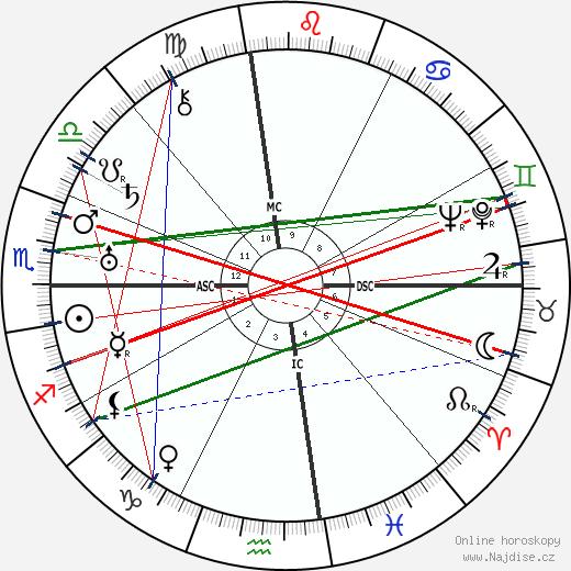 Masaharu Taniguchi wikipedie wiki 2018, 2019 horoskop