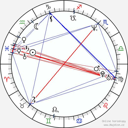Masahiko Nagasawa wikipedie wiki 2018, 2019 horoskop