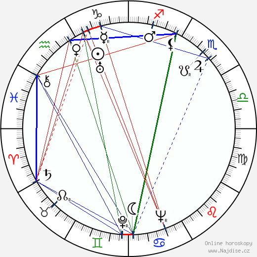 Masajuki Mori wikipedie wiki 2017, 2018 horoskop