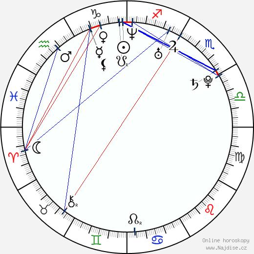 Masaki Aiba wikipedie wiki 2018, 2019 horoskop