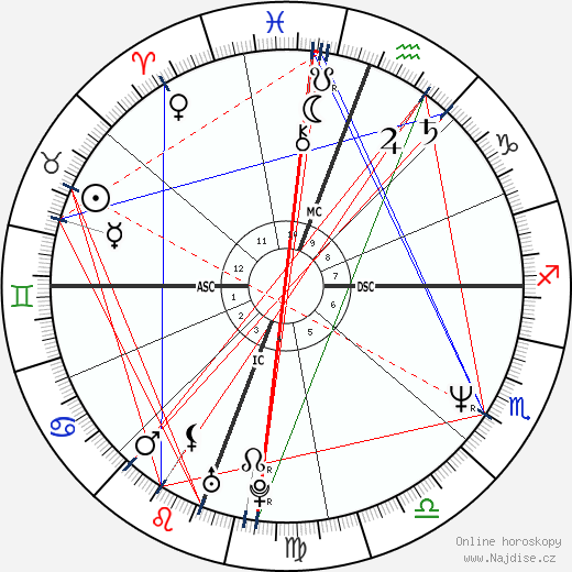 Masako Lackey wikipedie wiki 2018, 2019 horoskop